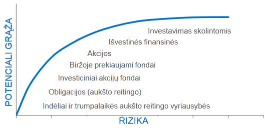 dvejetainiais investuoti į bitkoino išvestines finansines priemones m)