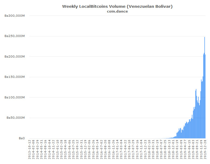 investuokite kanapi atsargas su bitkoinu swing prekyba be rodiklių